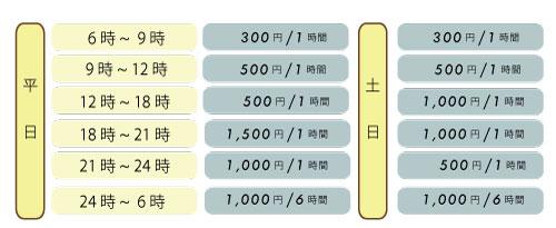 池袋 レンタルスタジオ 料金表